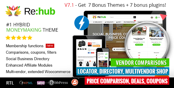 Best Affiliate WordPress Themes