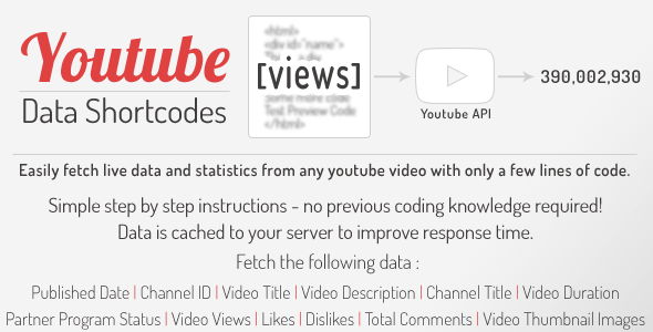Youtube Data API Shortcodes and Cache - PHP and jQuery Plugin