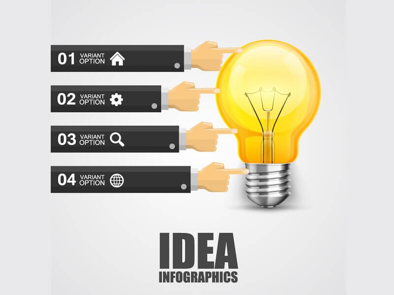 Creative Bulb Thinking