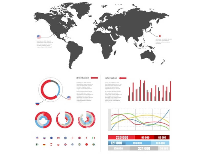 World Chart Style