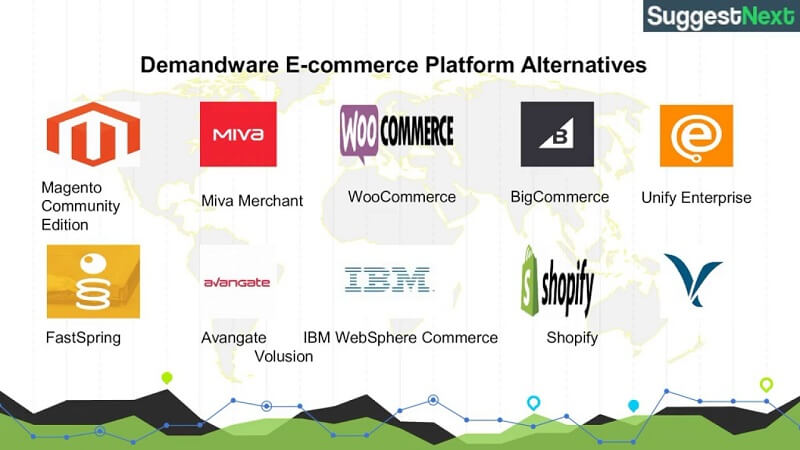 Demandware