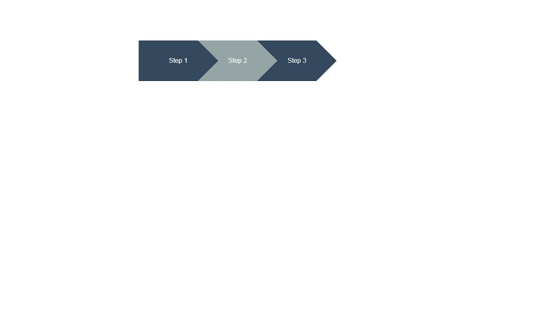 CSS Breadcrumb Navigation