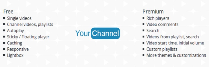 YourChannel