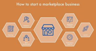 Creating Online Marketplace